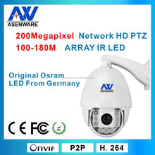 High speed 360 degree dome 2 megapixel ip camera