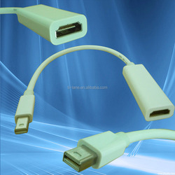 mini displayport displayport to composite micro usb to displayport cable displayport to rca converter