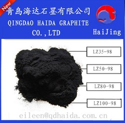 LG35-98 LG50-98 LG80-98 LG100-98 High Carbon Graphite HAIDA Low Sulfur With Good Quality and Low Price use for Fireproofing