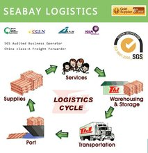 Competitive international shipping and forwarding agent