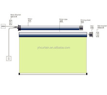 Environment-friendly roller blind give you convenient life