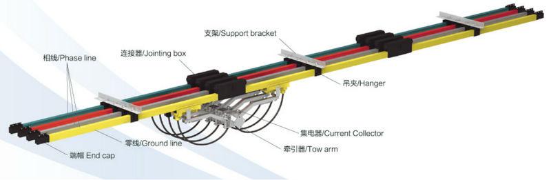 Overhead Crane Busbar System : High quality of crane busbar conductor rail