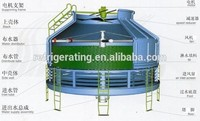 GY-2015 grp structure for cooling tower/round frp water cooling tower