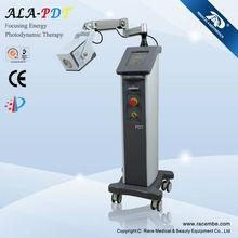 Medical-grade Focusing Energy Photodynamic Therapy Machine and PDT Equipment on Acne Removal and Wound Healing