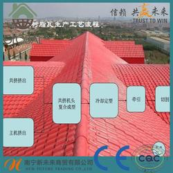 Multifunctional light weight synthetic resin roof tiles with high quality