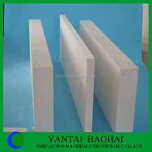 exceptional heat resistance Patent High Quality high density calcium silicate board fire rated pipe cover