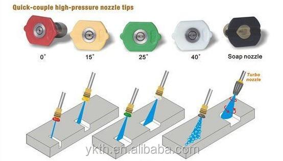 spray nozzle set(5PK) To 4000PSI