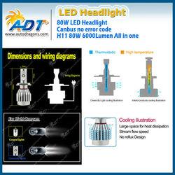 H11 single beam 6000K LED Headlight Kit for BMW, for VW, for Golf4