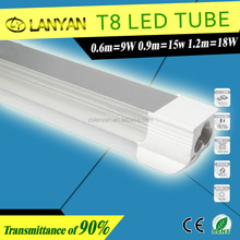 foto model indonesia bugil panas telanjang seksi 15w led one tube 220v 1480lm