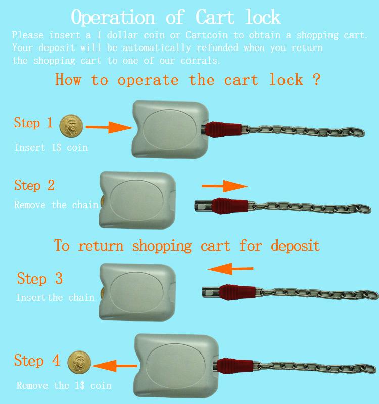 coin lock operation1.jpg