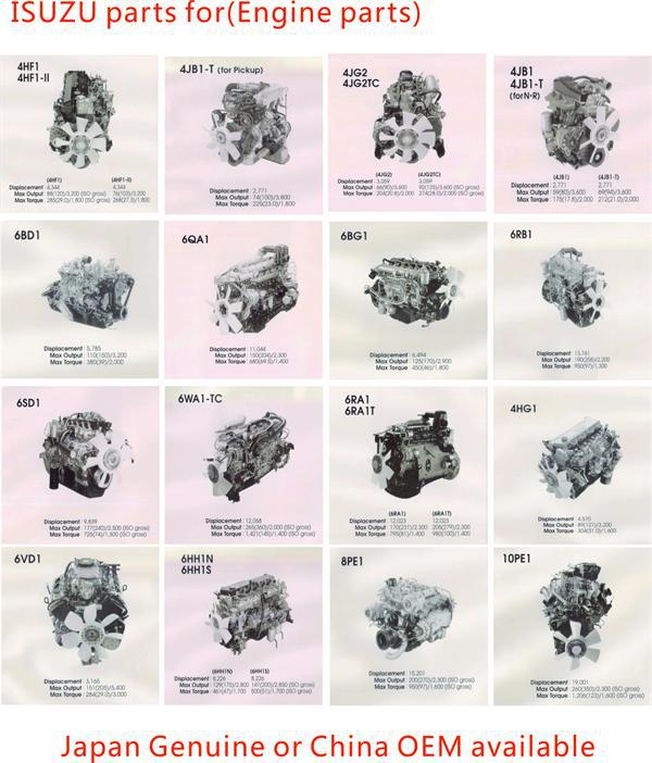isuzu auto part, water pump CXZ81K engine model 10PC1 10PD1 no 1-13650179-J