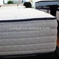 Top grade designer spring units for mattresses