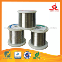 Hiway China Supplier heat resistant wire,resistance nichrome heating wire