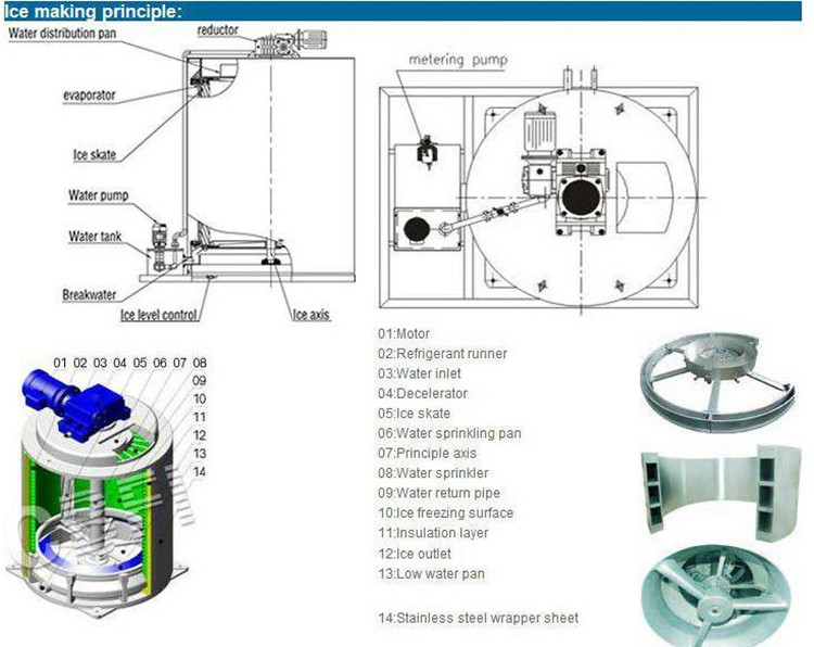 sun tier coffee shop equipment shaved ice machine mini fridges used rh alibaba com
