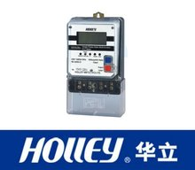 PLC function Electric Static Meter