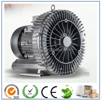 CE Approved Small Powerful Air Blower