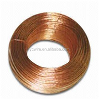 solar cable inner conductor