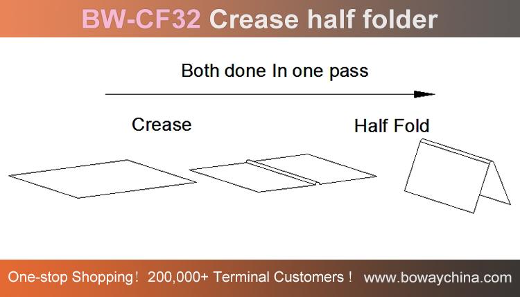 CF 32 Operation pic.jpg