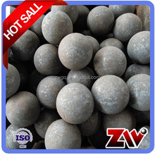 hot rolling forged ball & Forging and Casting in gold mines