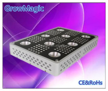 New tech wifi control GrowMagic COB LED grow light looking for wholesalers