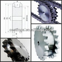 Chain sprocket wheel and chain and sprocket/Good quality and long lifetime