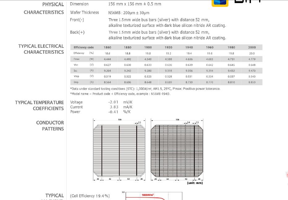 2015 Hot Sale High Efficiency 156mmx156mm 6inch 3bb 4bb