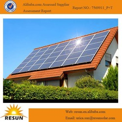 2014 resun solar cost of solar panels for home