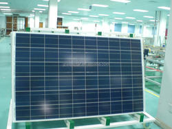 China best PV supplier poly 250watt photovoltaic solar panel 250w