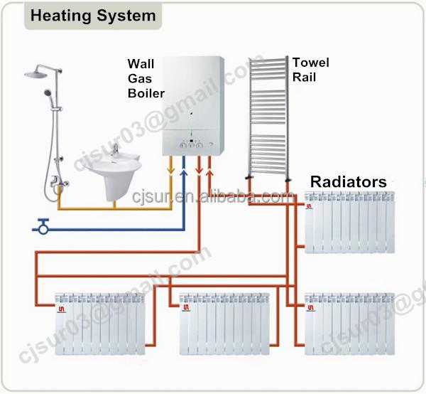Large Room Electrical Central Heating Boiler System Bimetal ...