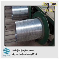 China manufacture hot dipped/electro galvanized wire for bird cage, galvanized iron wire