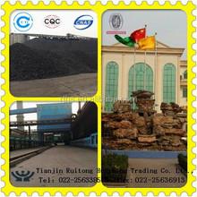big supplier of metallurgical coke/foundry coke(20-40mm)