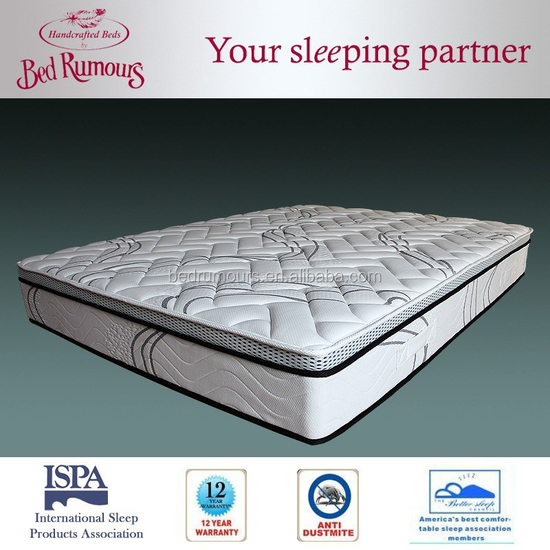Places that sell cheap mattresses 28 images stores for Best places to buy mattresses