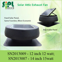 High Quality, Low Noise Air Handling Unit Powered by Solar Panel