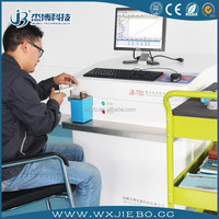 spectrometer for metal price