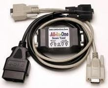 Custom your design obd2 cars with OEM/ODM