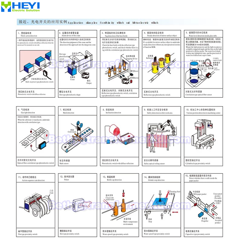 proximity sensor lj12a3 4 z bx lj12a3 2 z bx 6 36vdc 3 wires rh wholesaler alibaba com Fire Engine 4 Wire Proximity Switch 4 wire proximity switch wiring
