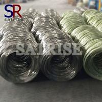 9.5mm EC grade aluminium wire rod and coated aluminum wire