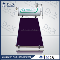 Best Price Stainless Steel high quality industrial solar collector