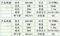 Морской насос ACo/208 ACo/308 25 /30W AC