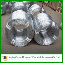 2015 Direct factory selling galvanized wire/ gi binding wire/hot dip electro galvanized iron wire