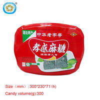 Tinplate Material and Product etc. Use candy metal box metal candy box