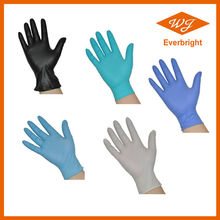 Colorful FDA, CE, ISO approved Cheap AQL1.5, 2.5, 4.0 Powder Free Non Sterile Nitrile Disposable Glove for food processing