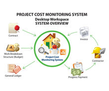 Project Cost Monitoring System