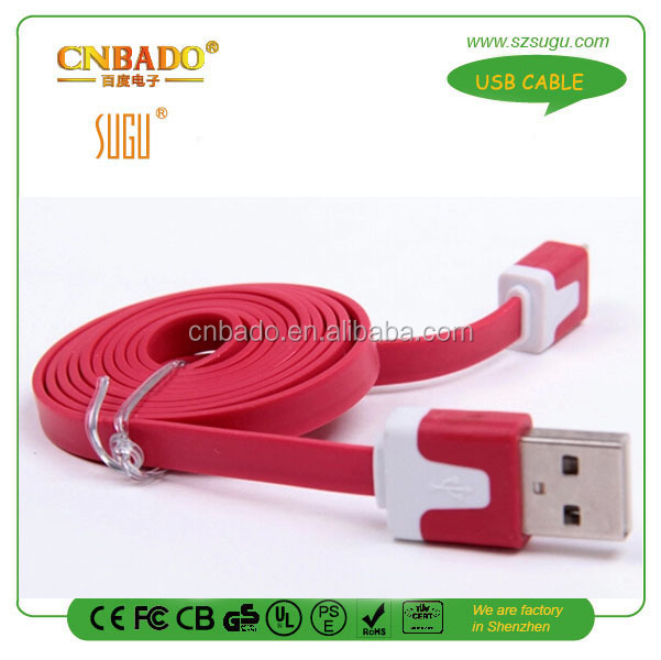 Hs code cable