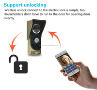 ip intercom unlocked mini bluetooth wireless cameral wholesale