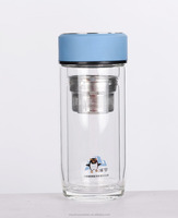 16OZ/22OZ/30OZ high quality low price wholesale borosilicate glass water bottle /glass jars/bottle glass with screw top lid
