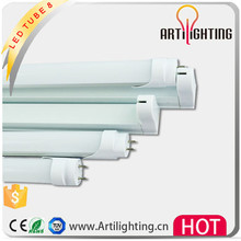 New type high bright green energy led t8
