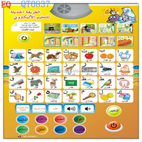 Islamic prayer toys children phonetic Arabic English learning wall chart