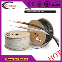 low loss RG223 coaxial cable 50 ohms with 0.9mm conductor/2.95mm dielectric/PVC jacket used for CCTV system (CE RoHS ISO9001)