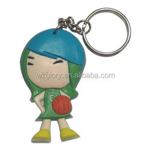 Customized PVC Soft Key Holder